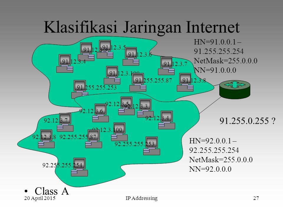 20 April 2015IP Addressing27 Klasifikasi Jaringan Internet Class A 91.255.255.253 91.12.3.5 91.12.3.6 91.12.3.100 91.255.255.87 91.12.3.7 91.12.3.8 92