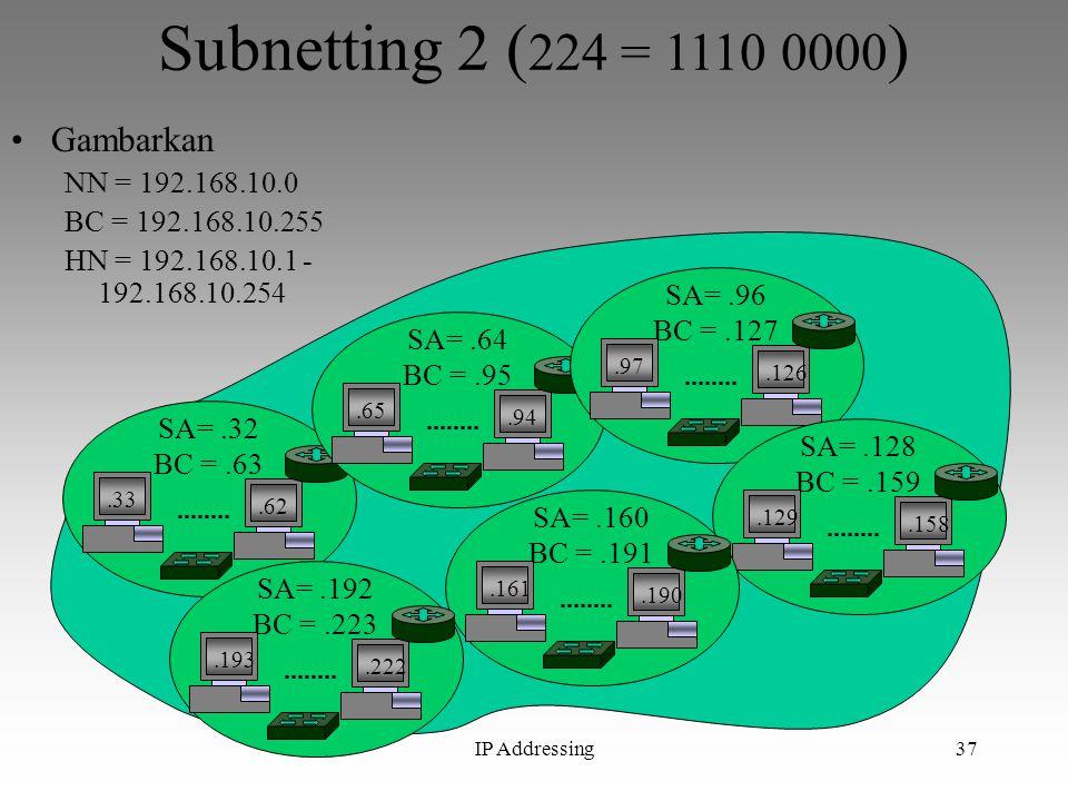IP Addressing37 Gambarkan NN = 192.168.10.0 BC = 192.168.10.255 HN = 192.168.10.1 - 192.168.10.254 SA=.32 BC =.63.33.62 SA=.64 BC =.95.65.94 SA=.96 BC