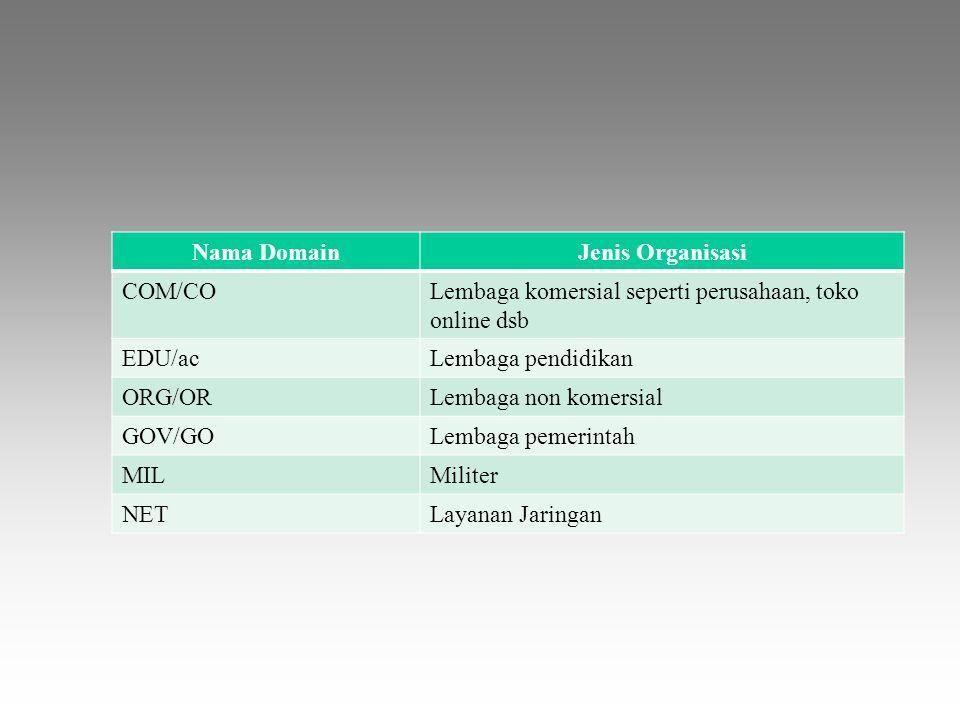 Nama DomainJenis Organisasi COM/COLembaga komersial seperti perusahaan, toko online dsb EDU/acLembaga pendidikan ORG/ORLembaga non komersial GOV/GOLem