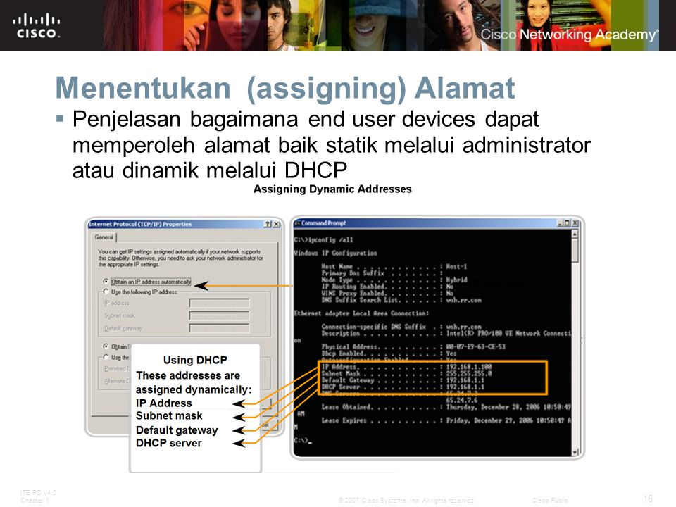 ITE PC v4.0 Chapter 1 16 © 2007 Cisco Systems, Inc. All rights reserved.Cisco Public Menentukan (assigning) Alamat  Penjelasan bagaimana end user dev