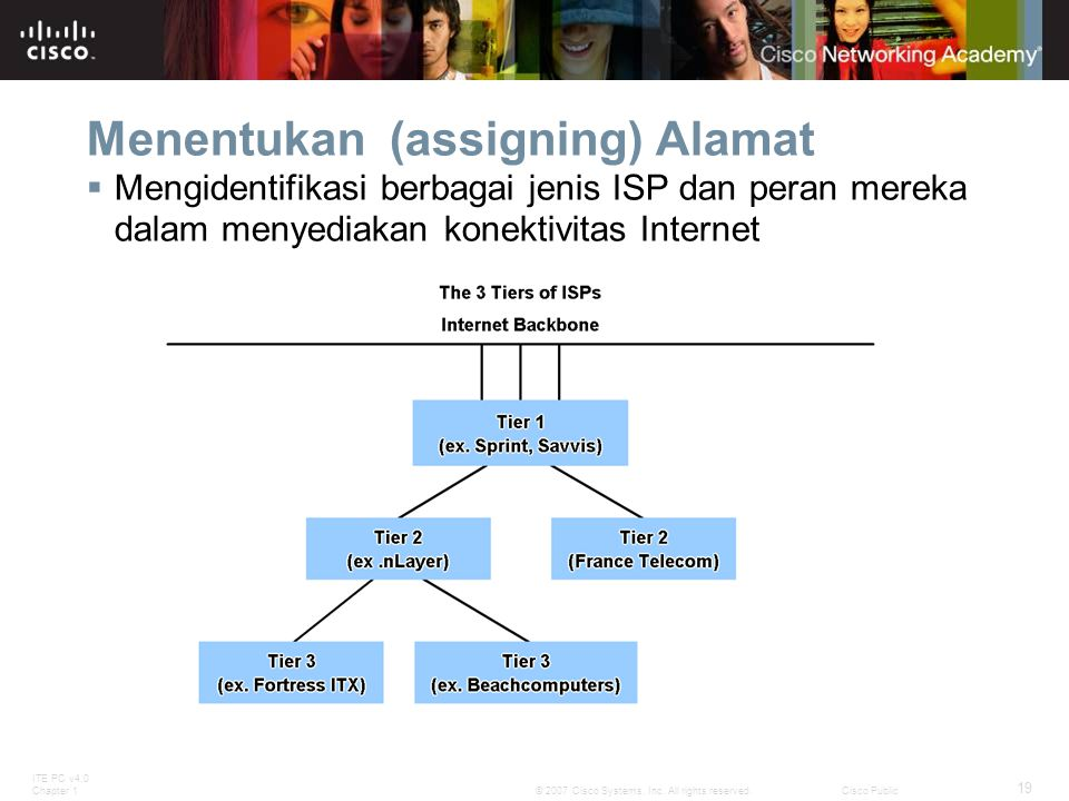 ITE PC v4.0 Chapter 1 19 © 2007 Cisco Systems, Inc. All rights reserved.Cisco Public Menentukan (assigning) Alamat  Mengidentifikasi berbagai jenis I