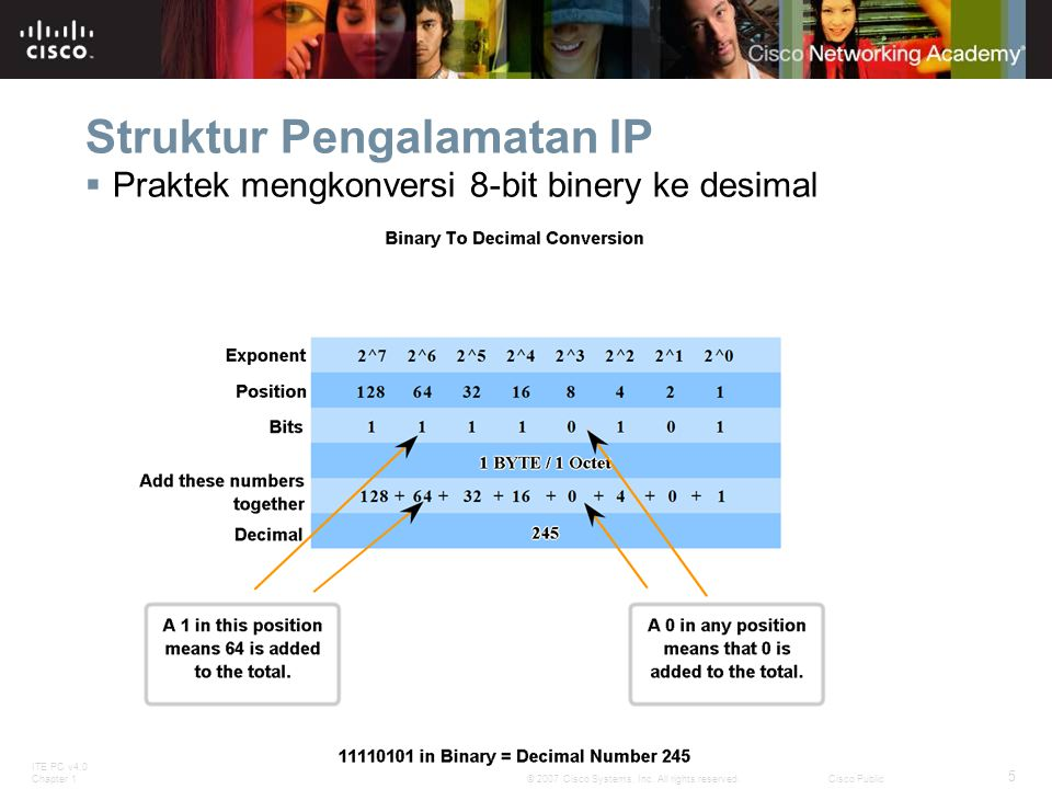 ITE PC v4.0 Chapter 1 36 © 2007 Cisco Systems, Inc. All rights reserved.Cisco Public Summary