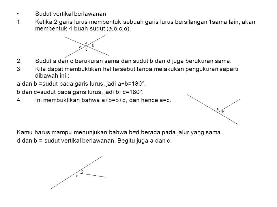 Sudut vertikal berlawanan 1.Ketika 2 garis lurus membentuk sebuah garis lurus bersilangan 1sama lain, akan membentuk 4 buah sudut (a,b,c,d). 2.Sudut a