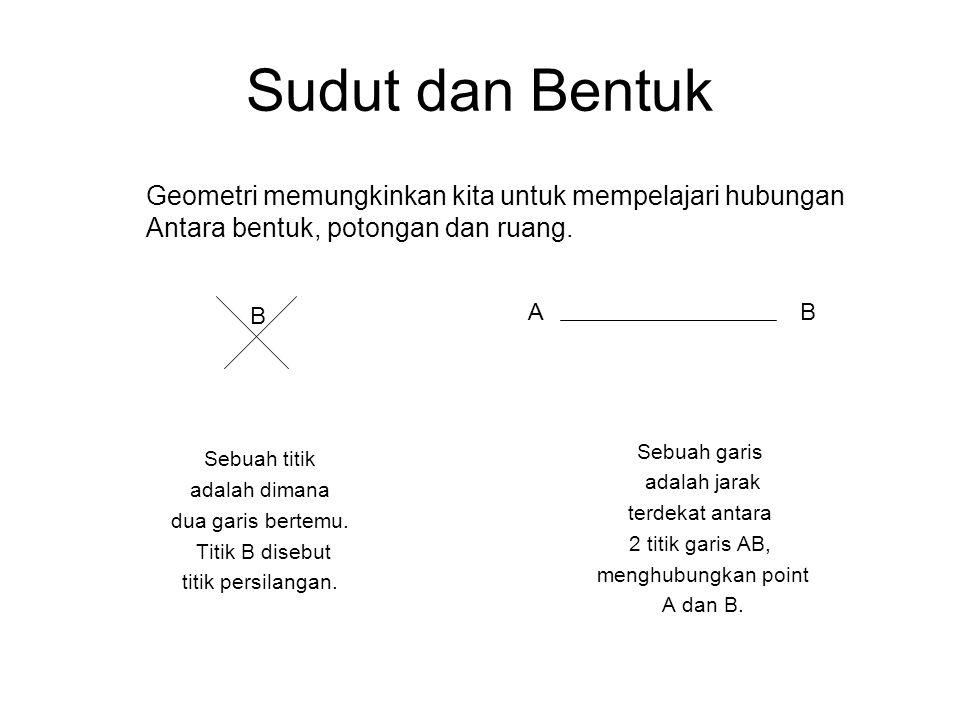 Sudut dan Bentuk Sebuah titik adalah dimana dua garis bertemu. Titik B disebut titik persilangan. Sebuah garis adalah jarak terdekat antara 2 titik ga
