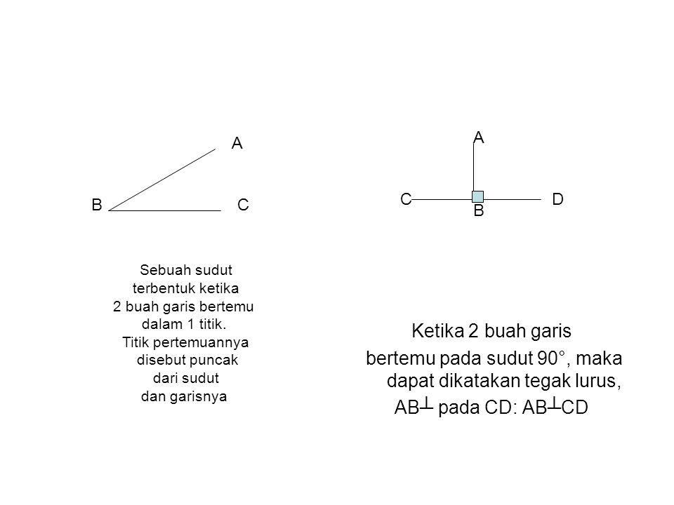 Ketika 2 buah garis bertemu pada sudut 90°, maka dapat dikatakan tegak lurus, AB┴ pada CD: AB┴CD CD B A B A C Sebuah sudut terbentuk ketika 2 buah gar
