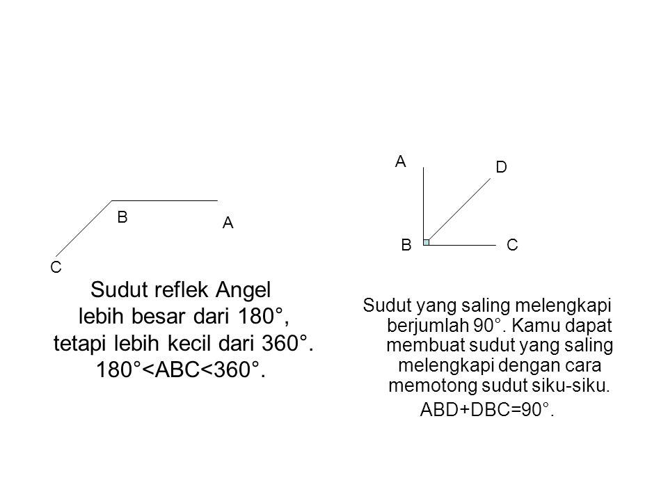 Sudut reflek Angel lebih besar dari 180°, tetapi lebih kecil dari 360°. 180°<ABC<360°. B C A Sudut yang saling melengkapi berjumlah 90°. Kamu dapat me