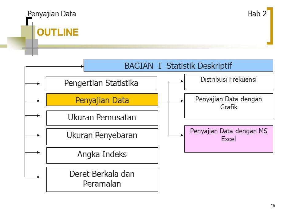 16 OUTLINE BAGIAN I Statistik Deskriptif Penyajian Data dengan MS Excel Penyajian Data dengan Grafik Distribusi Frekuensi Pengertian Statistika Penyajian Data Ukuran Penyebaran Ukuran Pemusatan Angka Indeks Deret Berkala dan Peramalan Penyajian Data Bab 2