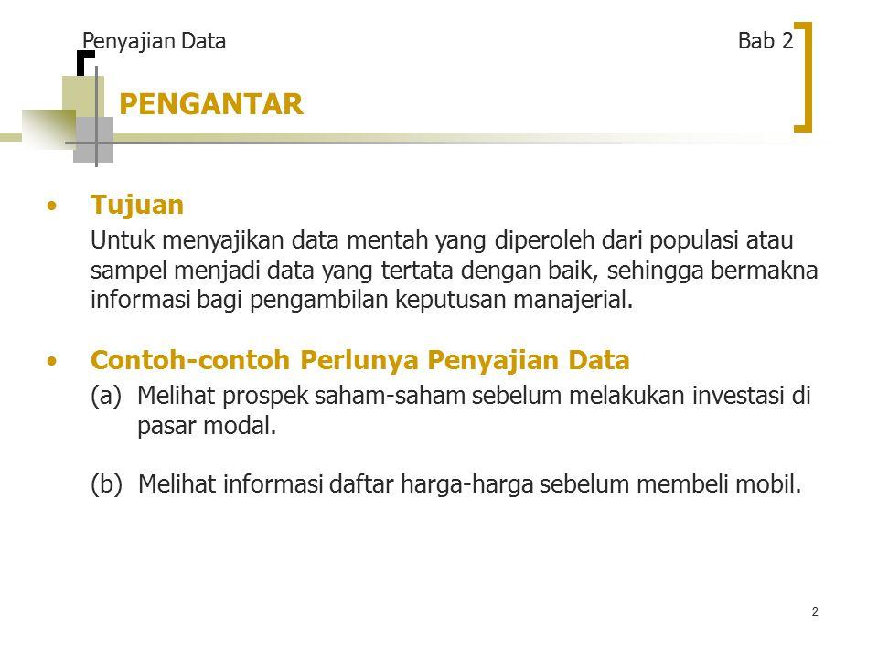 2 PENGANTAR Tujuan Untuk menyajikan data mentah yang diperoleh dari populasi atau sampel menjadi data yang tertata dengan baik, sehingga bermakna informasi bagi pengambilan keputusan manajerial.