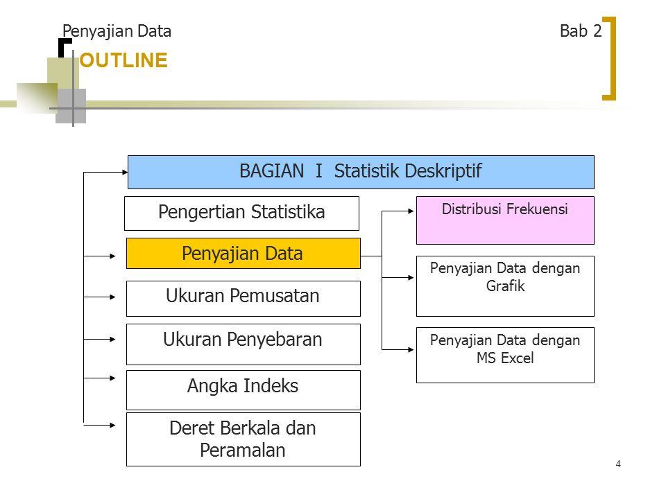 5 DISTRIBUSI FREKUENSI Definisi: Adalah pengelompokan data ke dalam beberapa kategori yang menunjukkan banyaknya data dalam setiap kategori Setiap data tidak dapat dimasukkan ke dalam dua atau lebih kategori Penyajian Data Bab 2