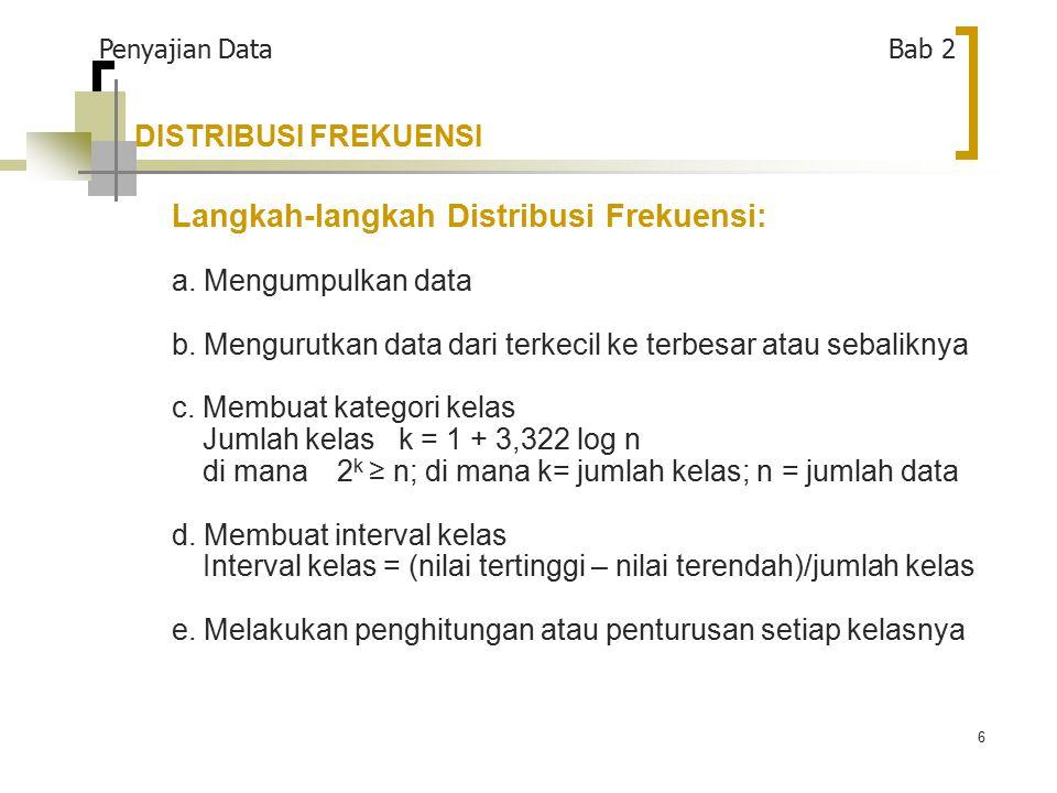 6 DISTRIBUSI FREKUENSI Langkah-langkah Distribusi Frekuensi: a.