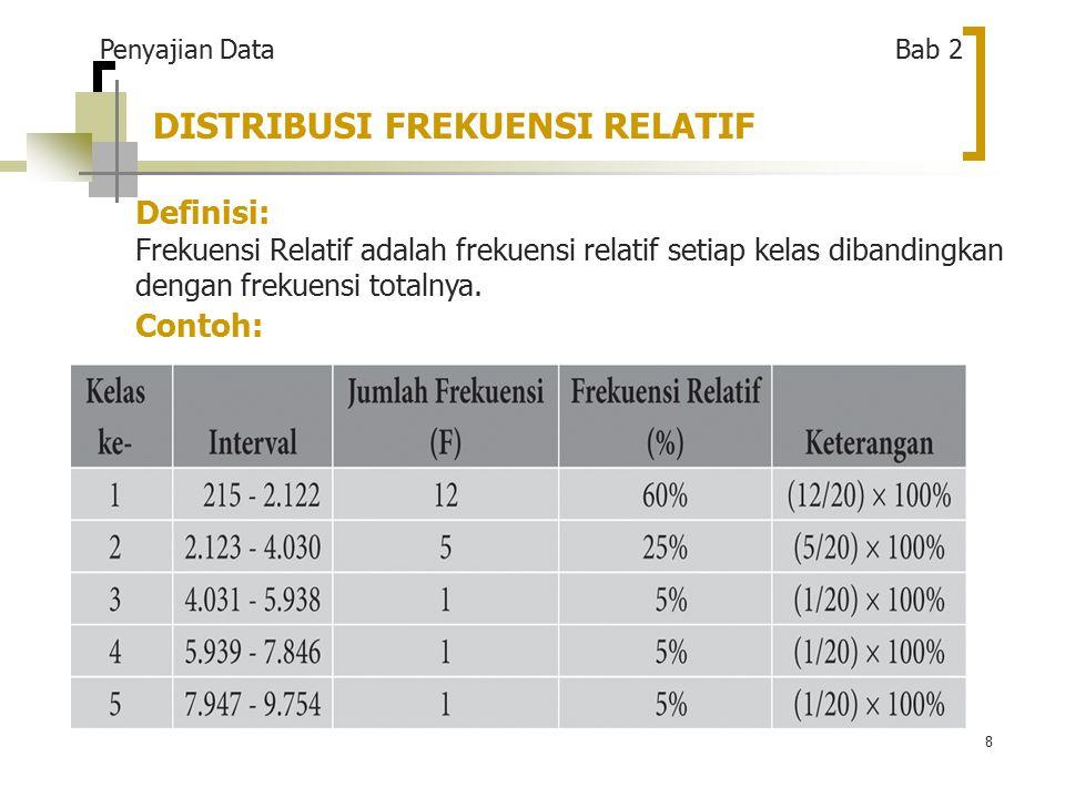 8 DISTRIBUSI FREKUENSI RELATIF Definisi: Frekuensi Relatif adalah frekuensi relatif setiap kelas dibandingkan dengan frekuensi totalnya.