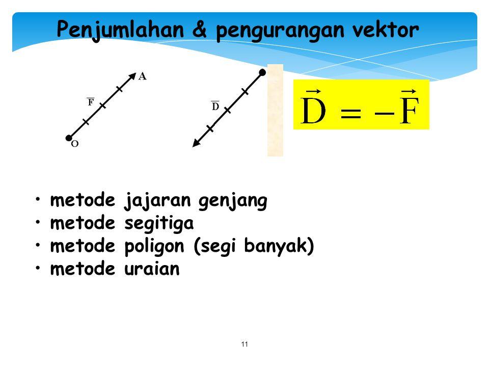 11 Penjumlahan & pengurangan vektor metode jajaran genjang metode segitiga metode poligon (segi banyak) metode uraian