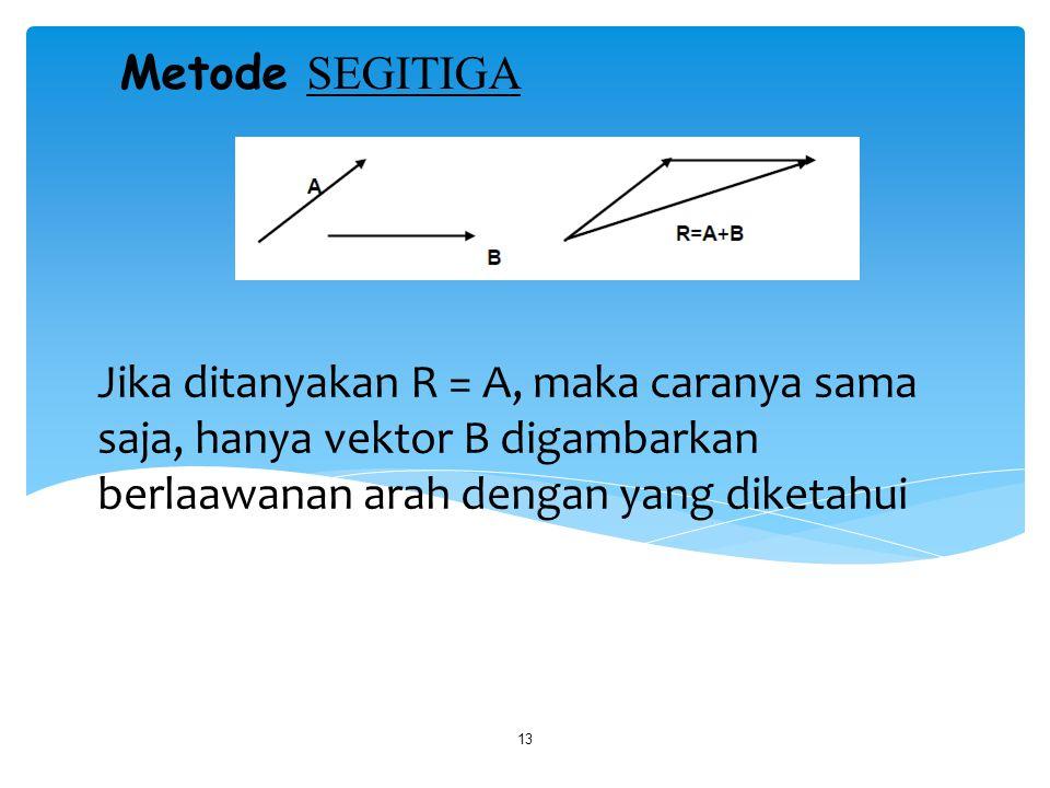 Jika ditanyakan R = A, maka caranya sama saja, hanya vektor B digambarkan berlaawanan arah dengan yang diketahui 13 Metode SEGITIGA