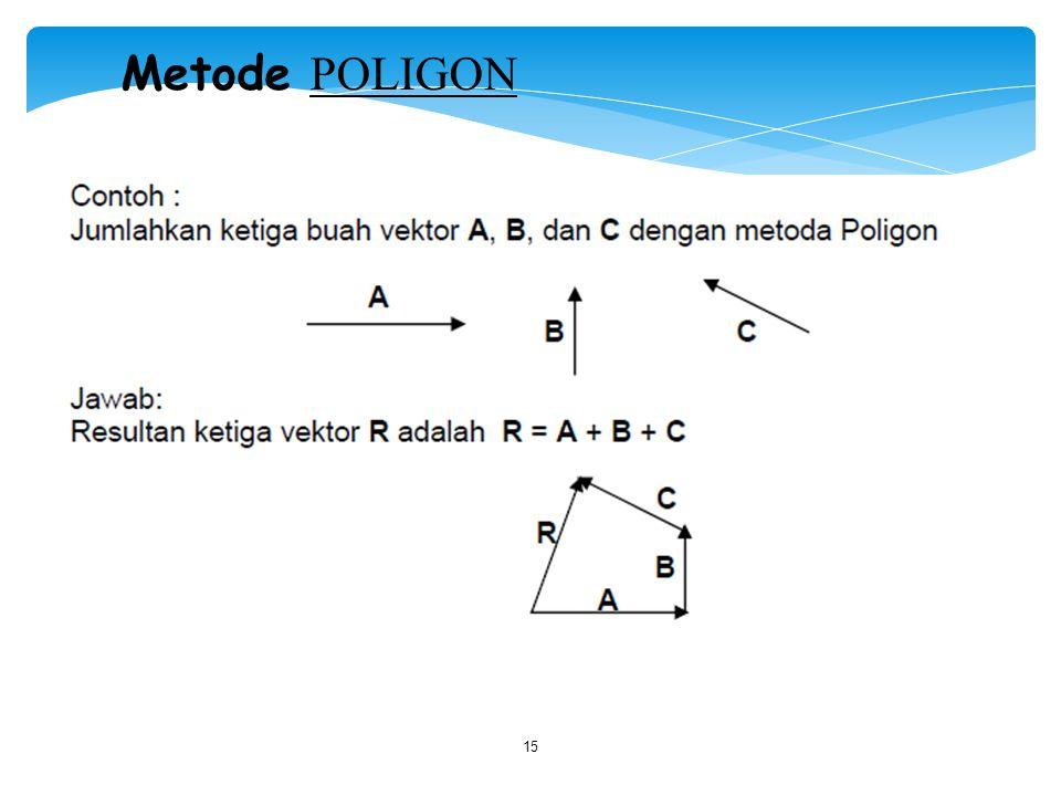 15 Metode POLIGON