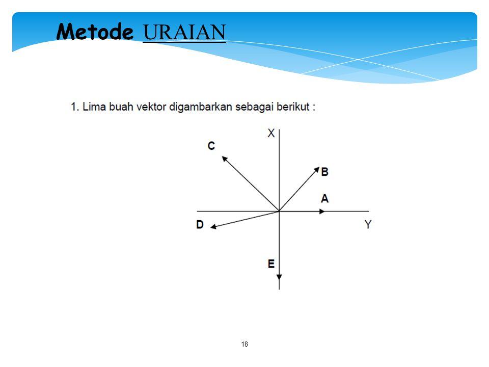 18 Metode URAIAN