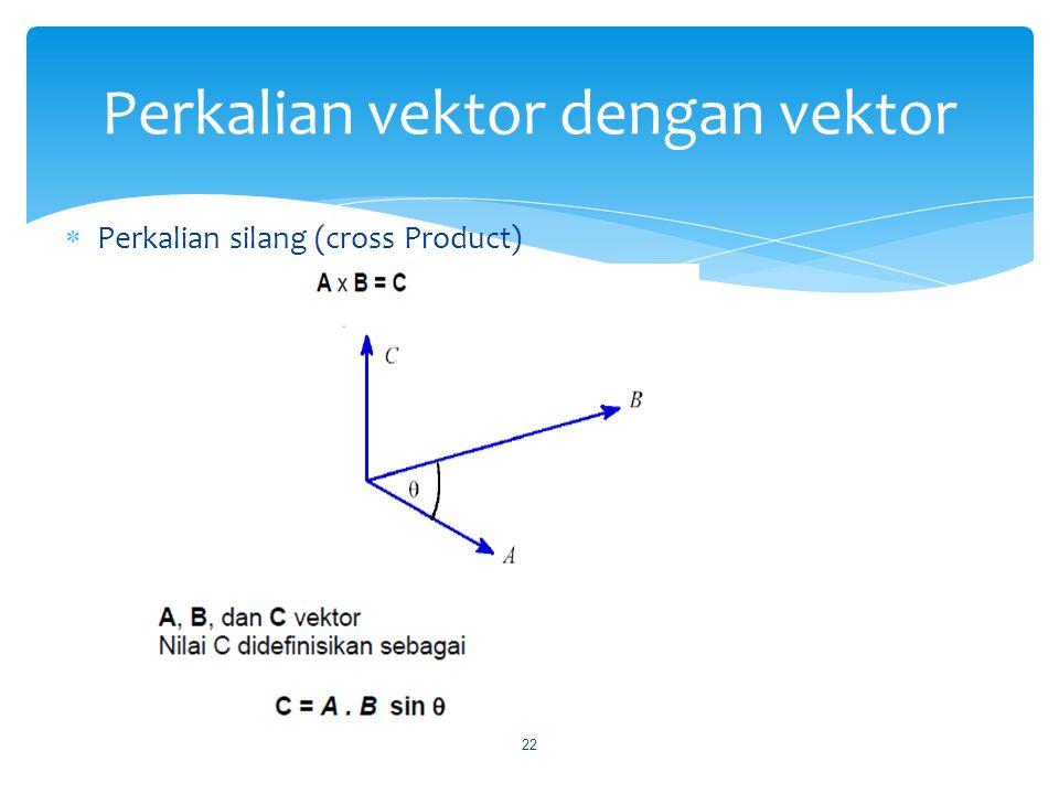  Perkalian silang (cross Product) 22 Perkalian vektor dengan vektor