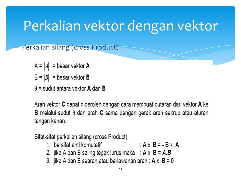  Perkalian silang (cross Product) 23 Perkalian vektor dengan vektor