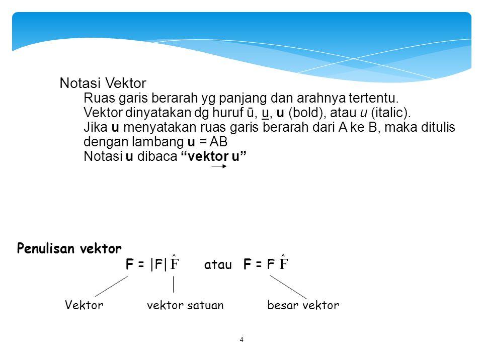 4 Penulisan vektor F = |F| atau F = F Vektor vektor satuan besar vektor Notasi Vektor Ruas garis berarah yg panjang dan arahnya tertentu. Vektor dinya