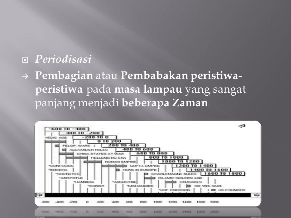  Periodisasi  Pembagian atau Pembabakan peristiwa- peristiwa pada masa lampau yang sangat panjang menjadi beberapa Zaman