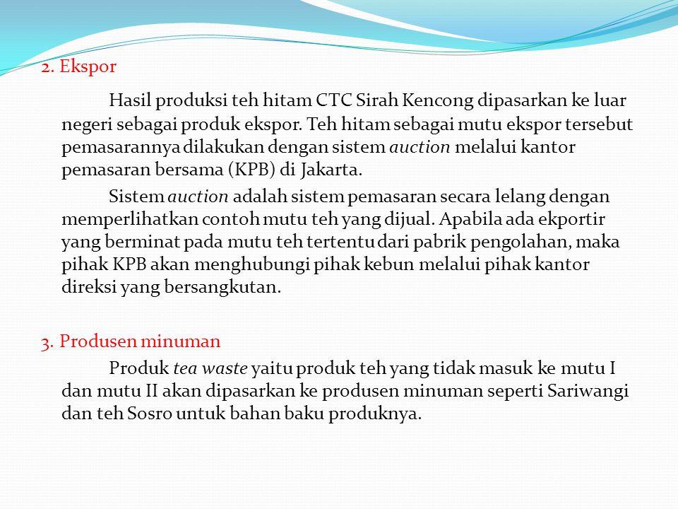 2. Ekspor Hasil produksi teh hitam CTC Sirah Kencong dipasarkan ke luar negeri sebagai produk ekspor. Teh hitam sebagai mutu ekspor tersebut pemasaran