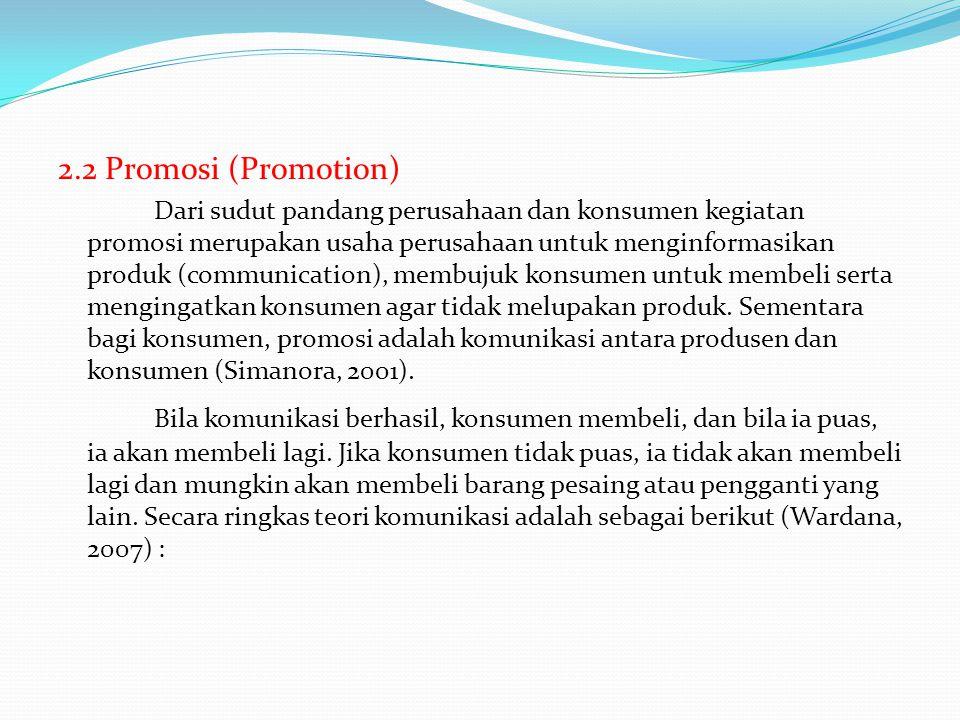 2.2 Promosi (Promotion) Dari sudut pandang perusahaan dan konsumen kegiatan promosi merupakan usaha perusahaan untuk menginformasikan produk (communic