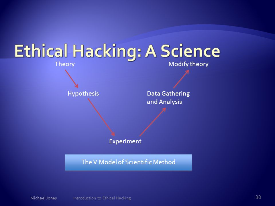 Michael Jones Introduction to Ethical Hacking 30 Theory Hypothesis Experiment Data Gathering and Analysis Modify theory The V Model of Scientific Meth