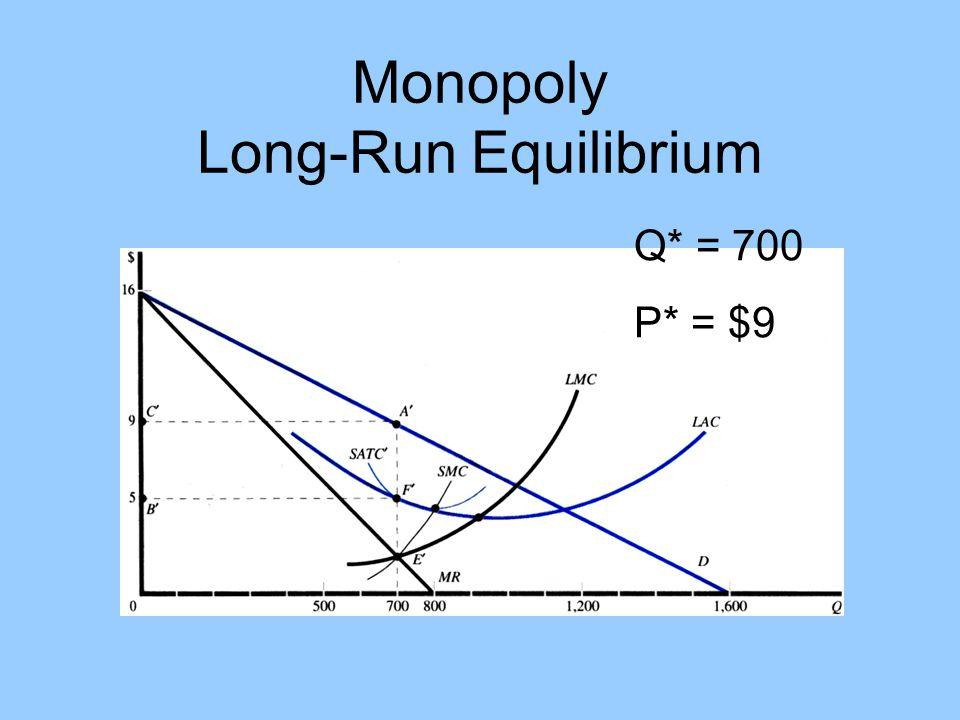Monopoly Long-Run Equilibrium Q* = 700 P* = $9