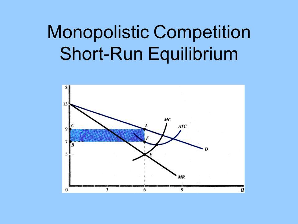 Monopolistic Competition Short-Run Equilibrium