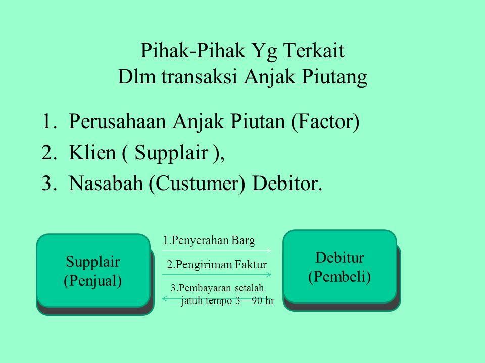 Manajemen Anjak Piutang Anjak Piutang (Factoring) adalah suatu badan usaha yang melakukan kegiatan pembiayaan dalam bentuk pembelian dan atau pengalih