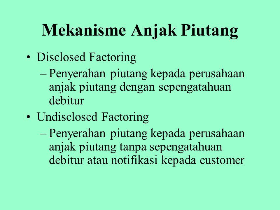 Jenis fasilitas Anjak Piutang Berdasarkan pemberitahuan –Disclosed –Undisclosed Berdasarkan penangungan risiko –With Recourse – Without Recourse Berda