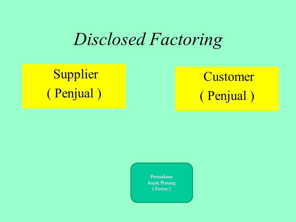 Mekanisme Anjak Piutang Disclosed Factoring –Penyerahan piutang kepada perusahaan anjak piutang dengan sepengatahuan debitur Undisclosed Factoring –Pe