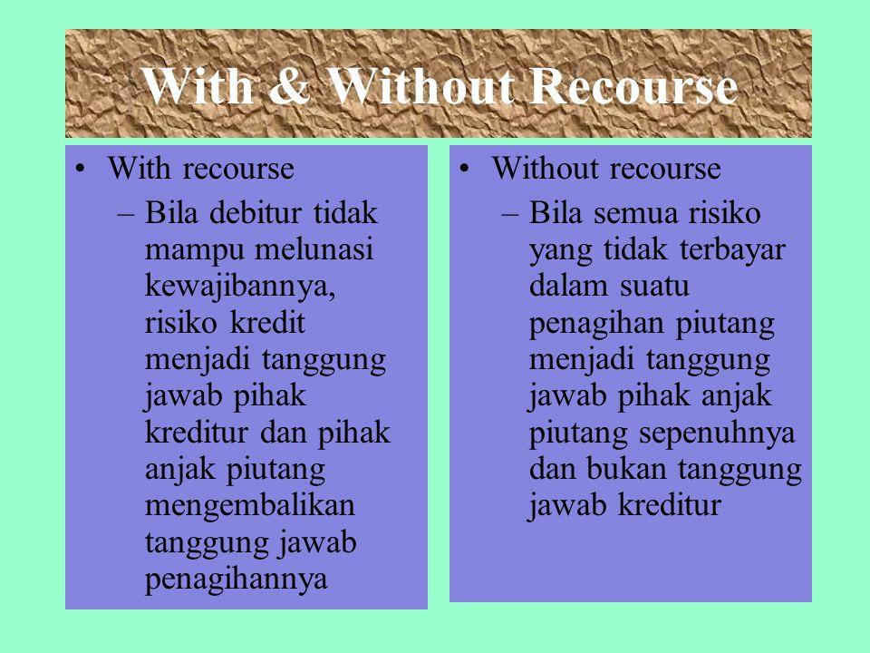 Disclosed Factoring Supplier ( Penjual ) Customer ( Penjual ) Perusahaan Anjak Piutang ( Factor )