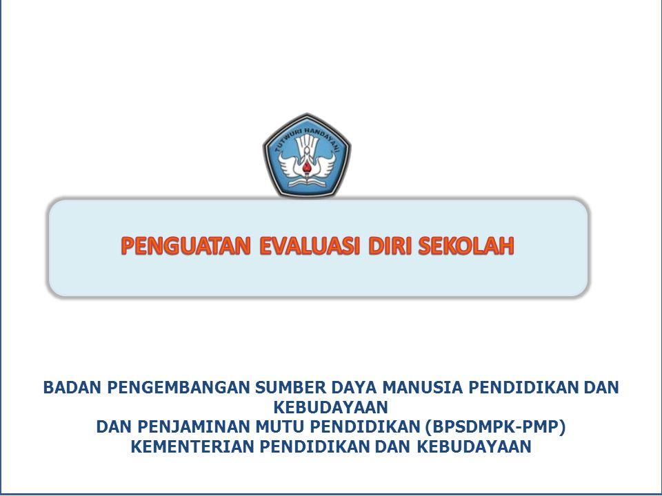 Laporan Temuan isiProses SKL PTK Sarpras Pengelolaan Biaya Penilaian DATA Kepala Sekolah Guru Komite Sekolah Dinas