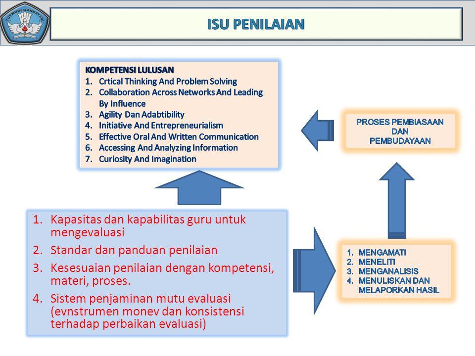 1.Kapasitas dan kapabilitas guru untuk mengevaluasi 2.Standar dan panduan penilaian 3.Kesesuaian penilaian dengan kompetensi, materi, proses.