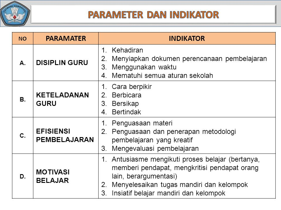 NO PARAMATERINDIKATOR A.