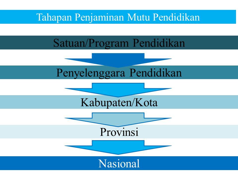 Satuan/Program Pendidikan Penyelenggara Pendidikan Kabupaten/Kota Provinsi Nasional Tahapan Penjaminan Mutu Pendidikan