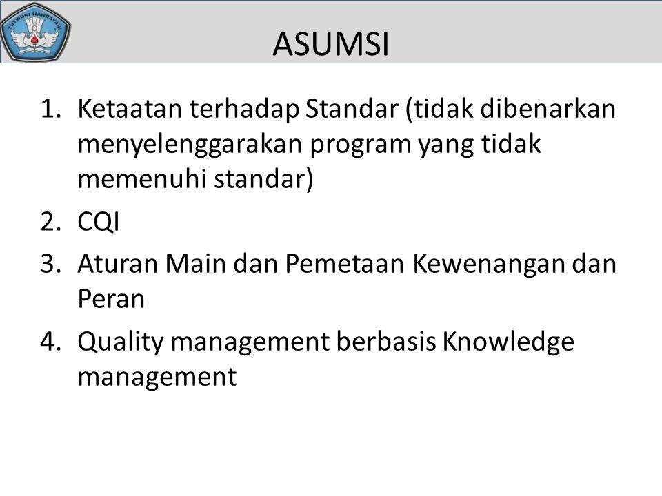 ASUMSI 1.Ketaatan terhadap Standar (tidak dibenarkan menyelenggarakan program yang tidak memenuhi standar) 2.CQI 3.Aturan Main dan Pemetaan Kewenangan dan Peran 4.Quality management berbasis Knowledge management