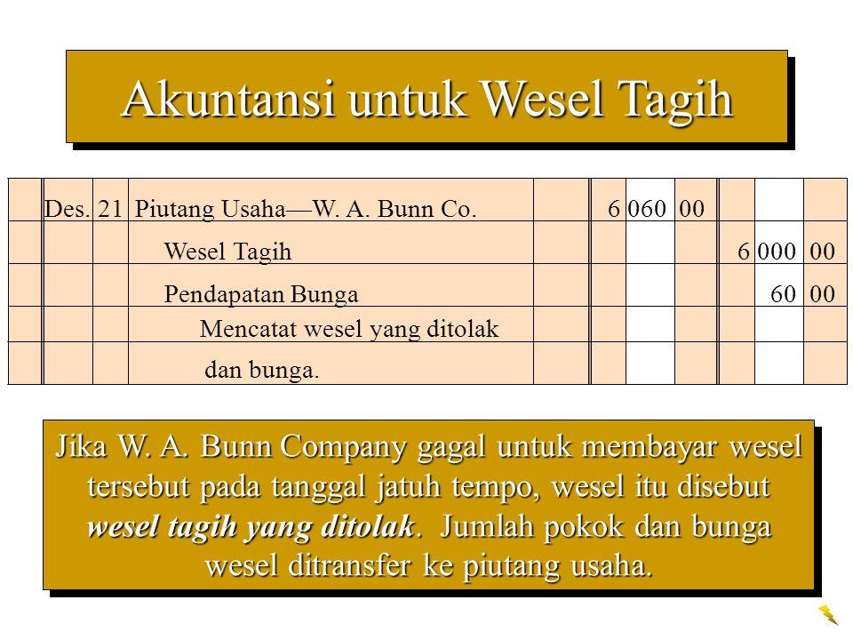 Jika W. A. Bunn Company gagal untuk membayar wesel tersebut pada tanggal jatuh tempo, wesel itu disebut wesel tagih yang ditolak. Jumlah pokok dan bun