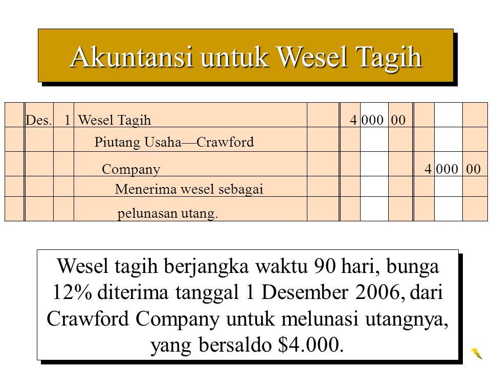 Wesel tagih berjangka waktu 90 hari, bunga 12% diterima tanggal 1 Desember 2006, dari Crawford Company untuk melunasi utangnya, yang bersaldo $4.000.