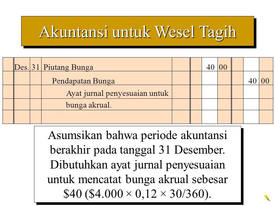 Asumsikan bahwa periode akuntansi berakhir pada tanggal 31 Desember. Dibutuhkan ayat jurnal penyesuaian untuk mencatat bunga akrual sebesar $40 ($4.00