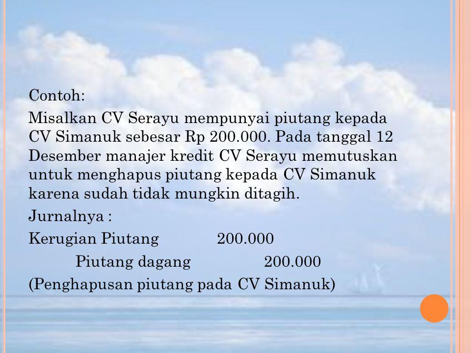 Contoh: Misalkan CV Serayu mempunyai piutang kepada CV Simanuk sebesar Rp 200.000. Pada tanggal 12 Desember manajer kredit CV Serayu memutuskan untuk