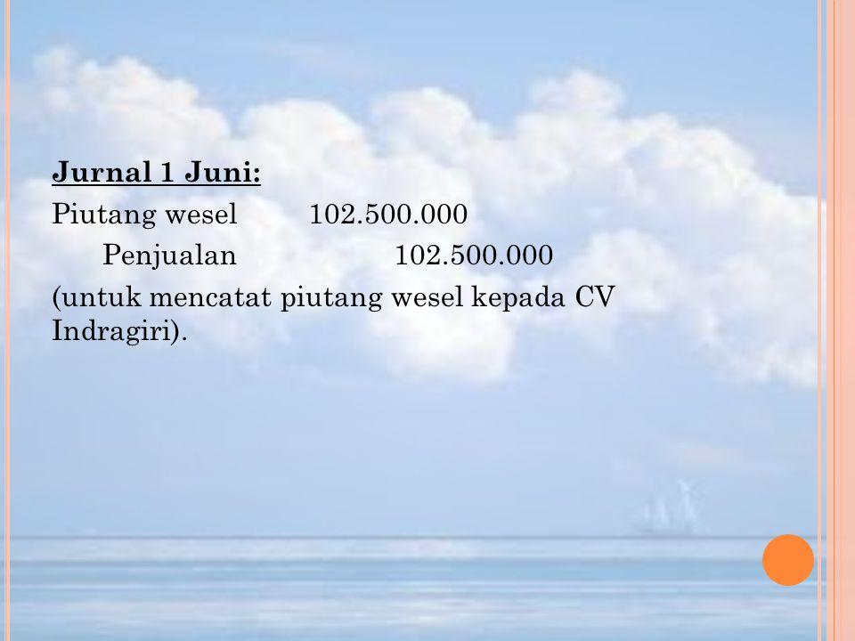 Jurnal 1 Juni: Piutang wesel102.500.000 Penjualan102.500.000 (untuk mencatat piutang wesel kepada CV Indragiri).