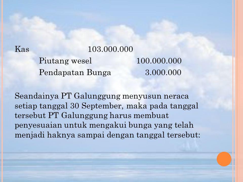 Kas103.000.000 Piutang wesel100.000.000 Pendapatan Bunga 3.000.000 Seandainya PT Galunggung menyusun neraca setiap tanggal 30 September, maka pada tan