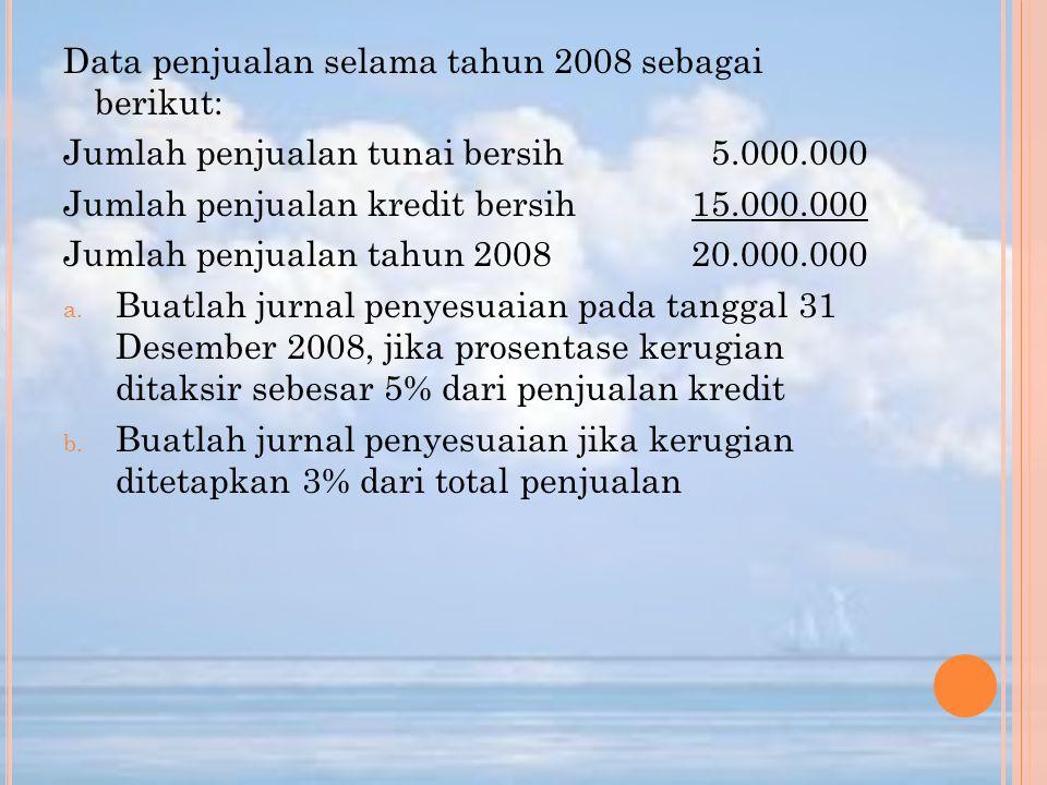 Data penjualan selama tahun 2008 sebagai berikut: Jumlah penjualan tunai bersih 5.000.000 Jumlah penjualan kredit bersih15.000.000 Jumlah penjualan ta