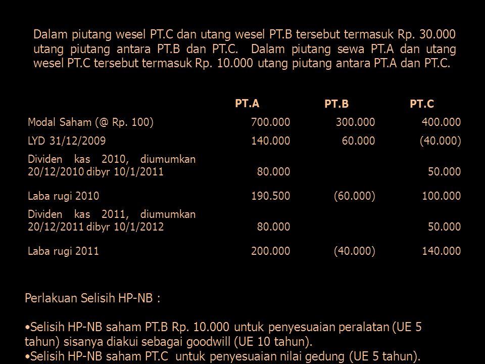 Dalam piutang wesel PT.C dan utang wesel PT.B tersebut termasuk Rp. 30.000 utang piutang antara PT.B dan PT.C. Dalam piutang sewa PT.A dan utang wesel
