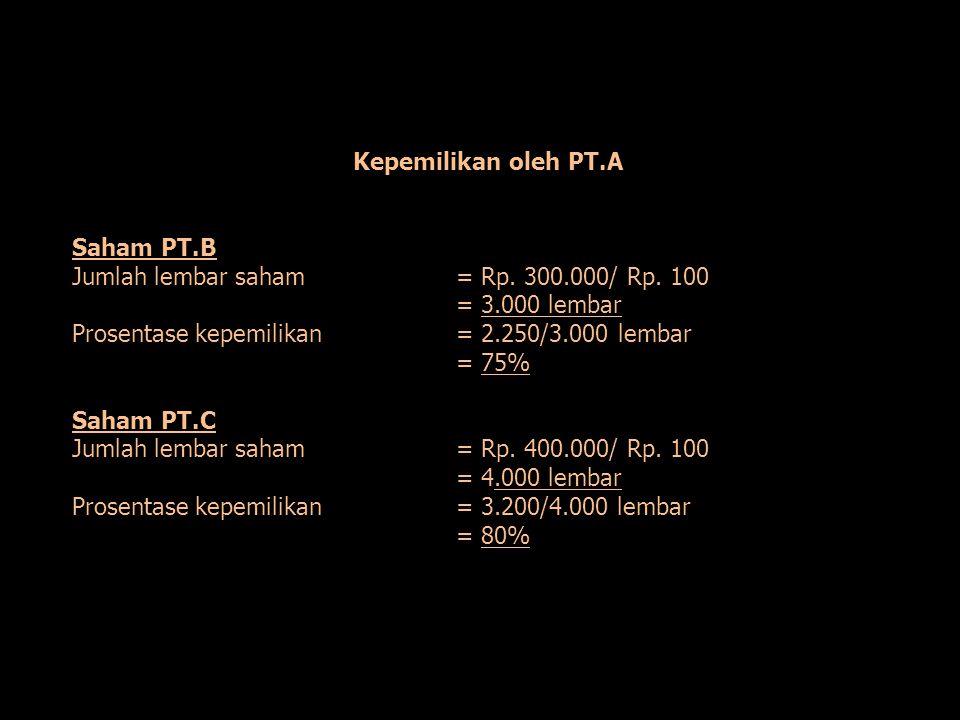 Kepemilikan oleh PT.A Saham PT.B Jumlah lembar saham= Rp. 300.000/ Rp. 100 = 3.000 lembar Prosentase kepemilikan= 2.250/3.000 lembar = 75% Saham PT.C