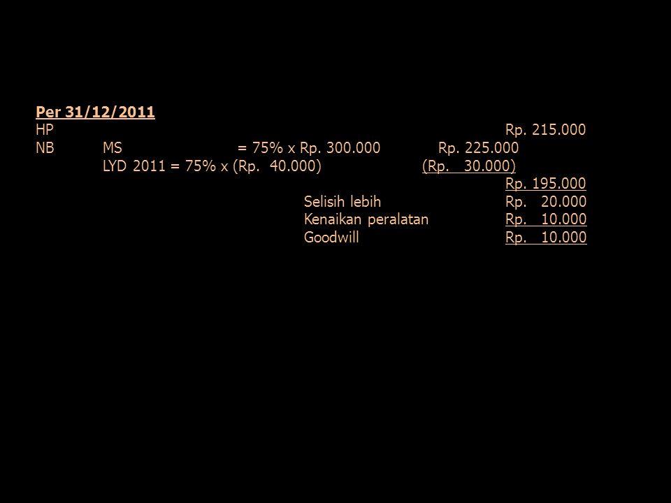Per 31/12/2011 HPRp. 215.000 NBMS= 75% x Rp. 300.000Rp. 225.000 LYD 2011= 75% x (Rp. 40.000) (Rp. 30.000) Rp. 195.000 Selisih lebihRp. 20.000 Kenaikan