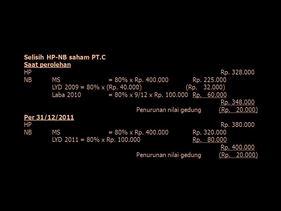Selisih HP-NB saham PT.C Saat perolehan HPRp. 328.000 NBMS= 80% x Rp. 400.000Rp. 225.000 LYD 2009= 80% x (Rp. 40.000) (Rp. 32.000) Laba 2010= 80% x 9/
