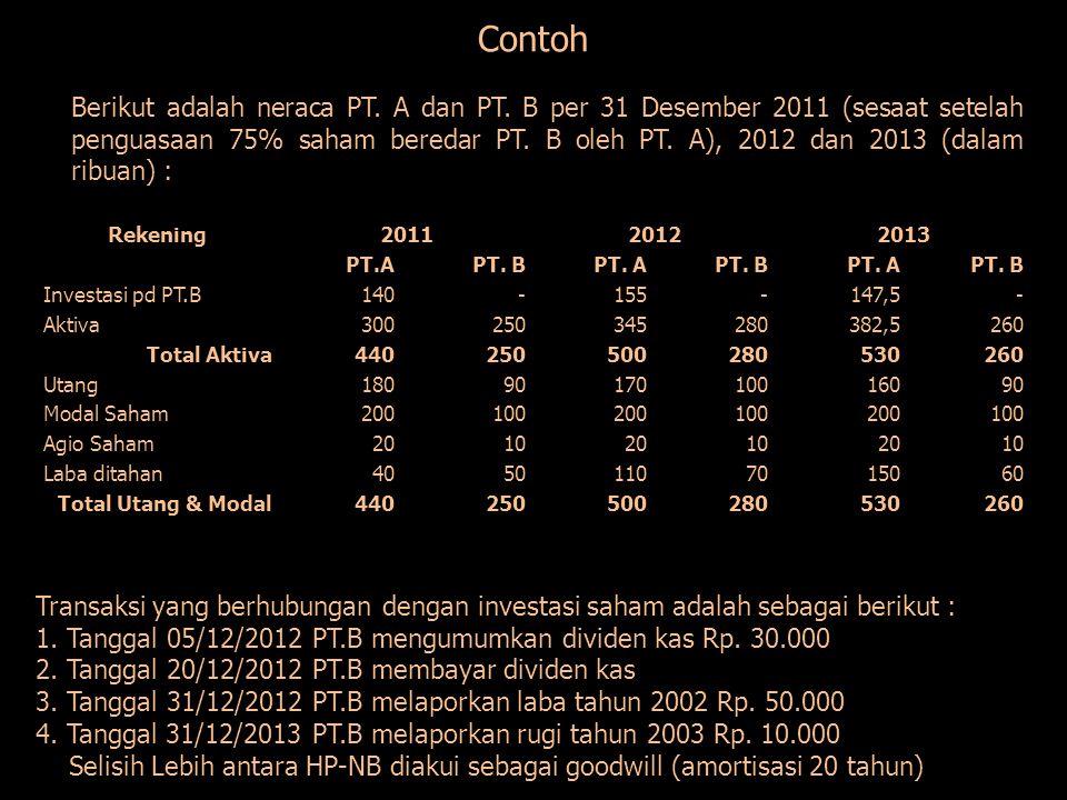 Contoh Rekening201120122013 PT.APT. BPT. APT. BPT. APT. B Investasi pd PT.B140-155-147,5- Aktiva300250345280382,5260 Total Aktiva440250500280530260 Ut