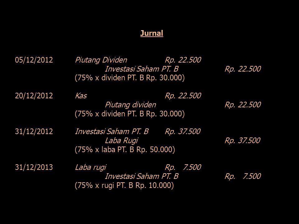 Jurnal 05/12/2012Piutang DividenRp. 22.500 Investasi Saham PT. BRp. 22.500 (75% x dividen PT. B Rp. 30.000) 20/12/2012KasRp. 22.500 Piutang dividenRp.